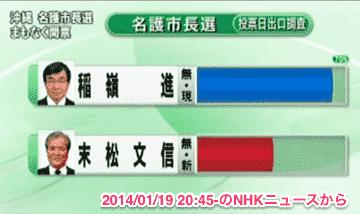 20140119-nago3