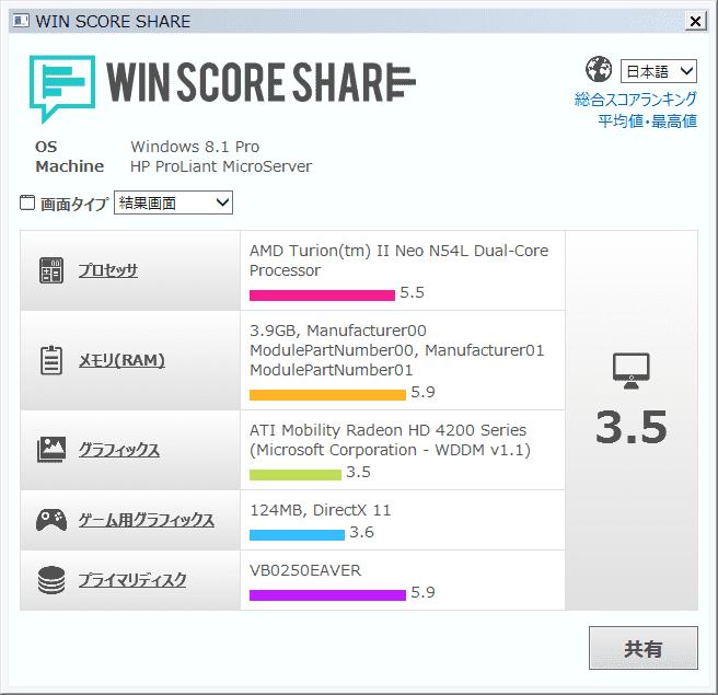 20140322-n54l-winscore