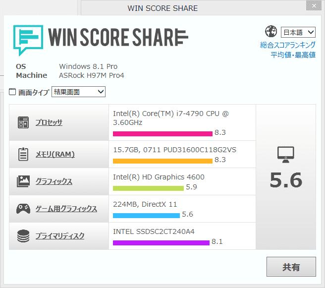 20150519-i7-4790-winscore