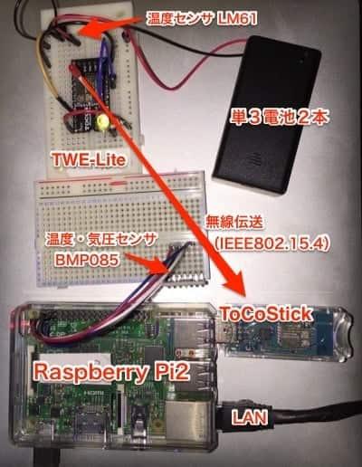 temperature-sensor-net