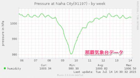 20150714-pressure-4