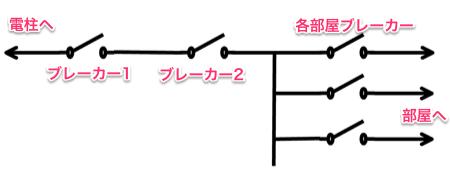 20161006-circuit-1